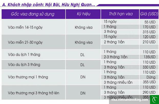 gia-han-luu-tru-cap-moi-visa-vn-1-17-5-2017