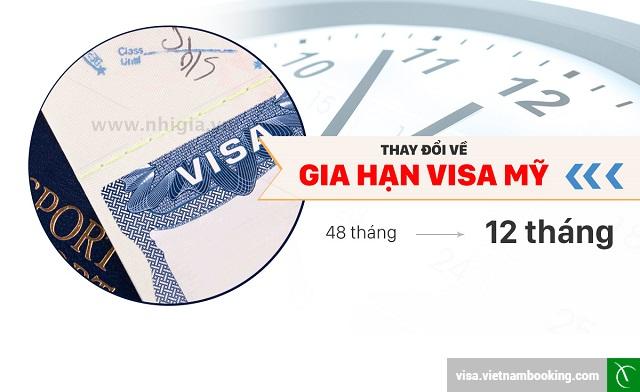 gia hạn visa my