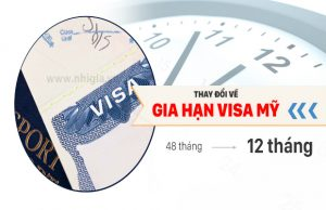 Gia hạn visa đi Mỹ và những điều cần biết