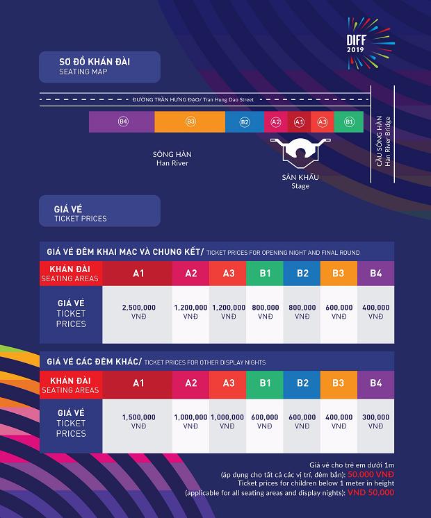 Bảng giá vé xem lễ hội pháo hoa quốc tế Đà Nẵng 2019